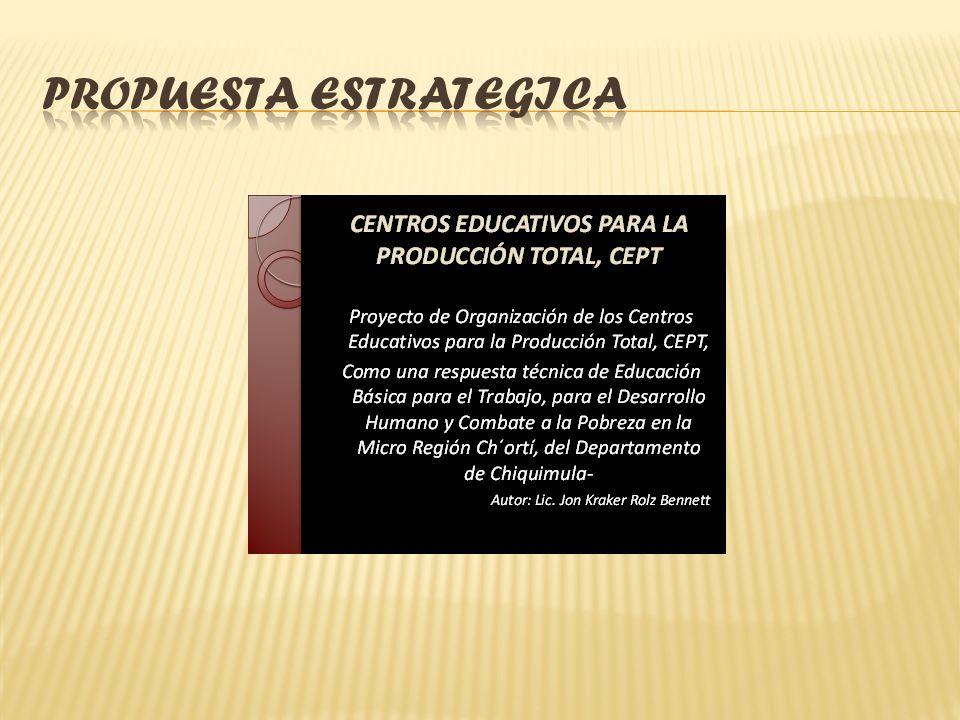 ANEXO 2 SUB INVESTIGACIÒN: PROYECTO DE ORGANIZACIÓN DE LOS CENTROS EDUCATIVOS PARA LA PRODUCCIÓN TOTAL, CEPT, COMO UNA RESPUESTA TÉCNICA PARA EL DESAR