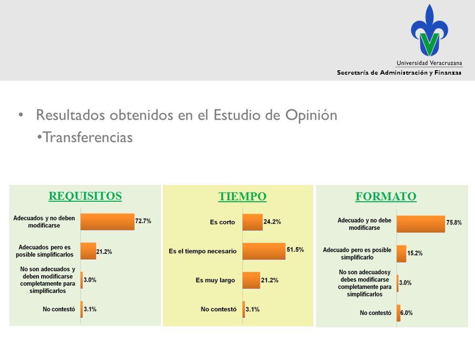 Secretaría de Administración y Finanzas Resultados obtenidos en el Estudio de Opinión Transferencias
