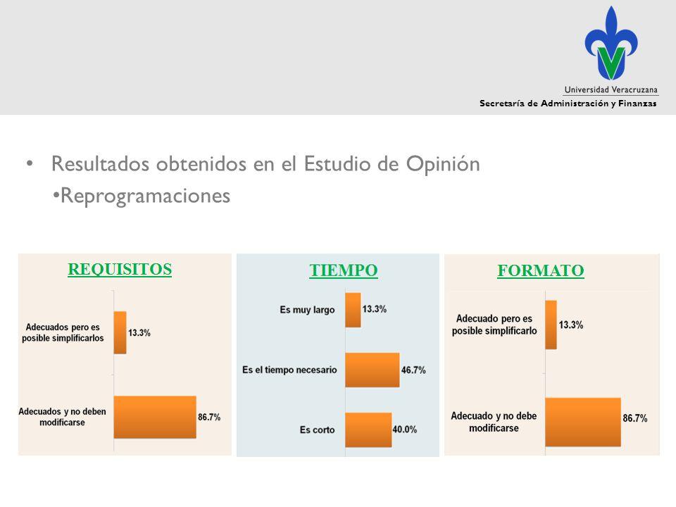 Secretaría de Administración y Finanzas Resultados obtenidos en el Estudio de Opinión Reprogramaciones