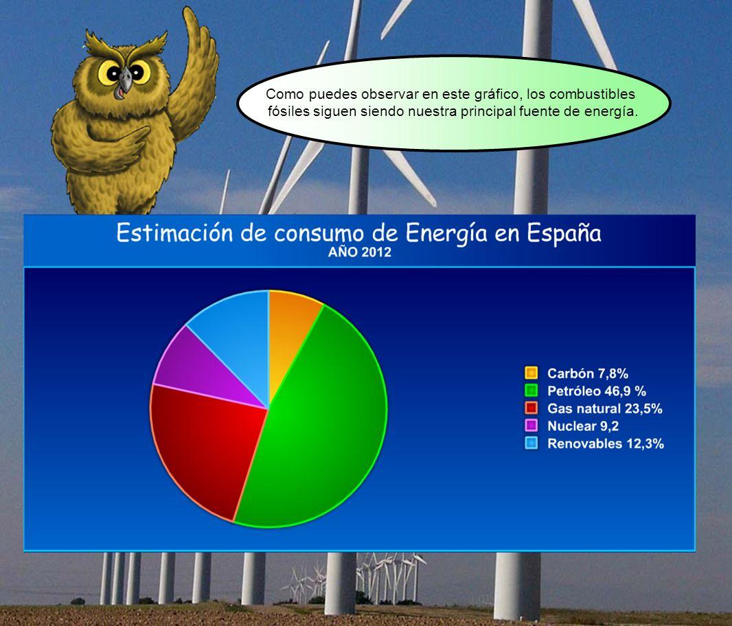 Esta fotografía nocturna nos muestra el consumo energético en el mundo.