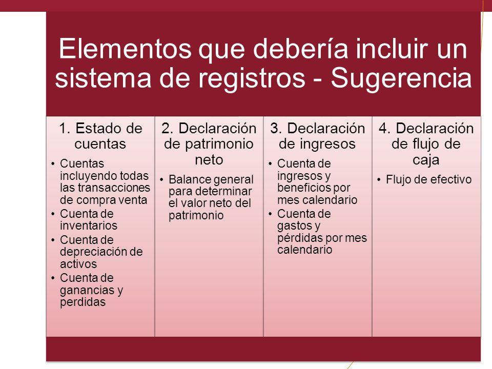 Elementos que debería incluir un sistema de registros - Sugerencia 1. Estado de cuentas Cuentas incluyendo todas las transacciones de compra venta Cue