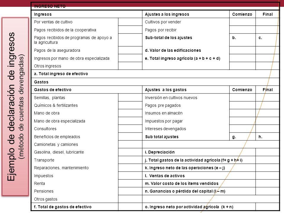 INGRESO NETO IngresosAjustes a los ingresosComienzoFinal Por ventas de cultivoCultivos por vender Pagos recibidos de la cooperativaPagos por recibir P