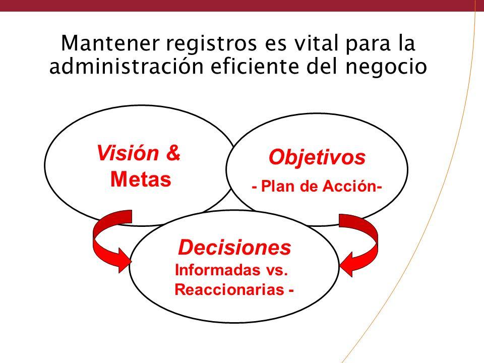 Mantener registros es vital para la administración eficiente del negocio Visión & Metas Objetivos - Plan de Acción- Decisiones Informadas vs. Reaccion