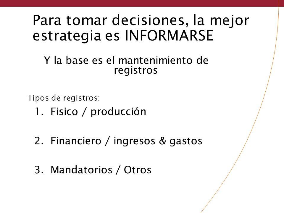 Y la base es el mantenimiento de registros Tipos de registros: 1. Fisico / producción 2. Financiero / ingresos & gastos 3. Mandatorios / Otros Para to