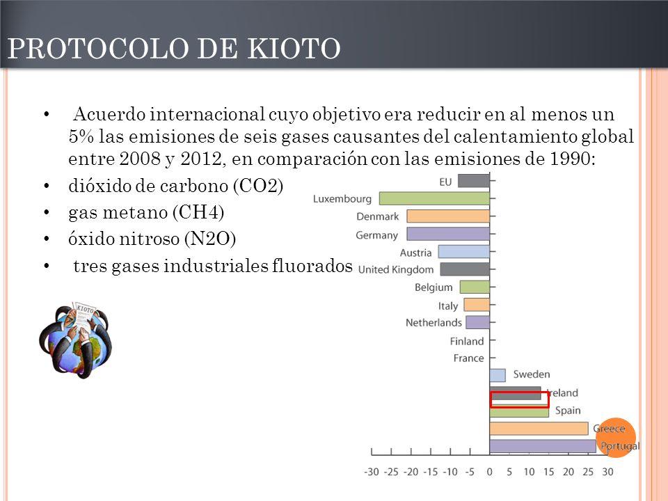 PROTOCOLO DE KIOTO Acuerdo internacional cuyo objetivo era reducir en al menos un 5% las emisiones de seis gases causantes del calentamiento global en
