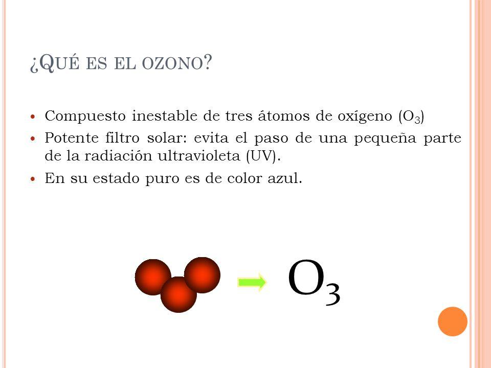 ¿Q UÉ ES EL OZONO ? Compuesto inestable de tres átomos de oxígeno (O 3 ) Potente filtro solar: evita el paso de una pequeña parte de la radiación ultr