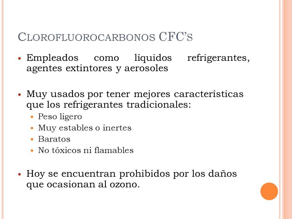 C LOROFLUOROCARBONOS CFC S Empleados como líquidos refrigerantes, agentes extintores y aerosoles Muy usados por tener mejores características que los