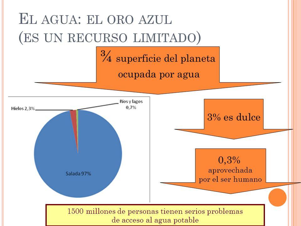 E L AGUA : EL ORO AZUL ( ES UN RECURSO LIMITADO ) ¾ superficie del planeta ocupada por agua 3% es dulce 0,3% aprovechada por el ser humano 1500 millon