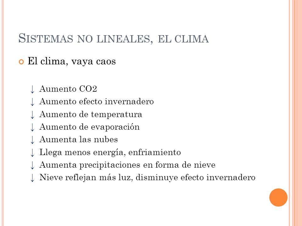 S ISTEMAS NO LINEALES, EL CLIMA El clima, vaya caos Aumento CO2 Aumento efecto invernadero Aumento de temperatura Aumento de evaporación Aumenta las n