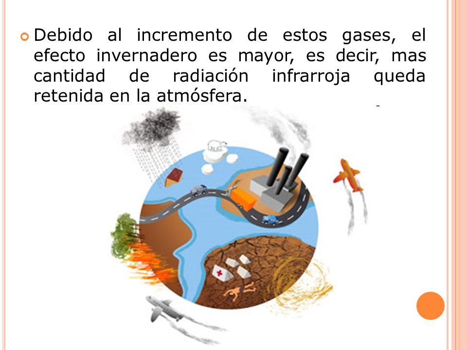 Debido al incremento de estos gases, el efecto invernadero es mayor, es decir, mas cantidad de radiación infrarroja queda retenida en la atmósfera.