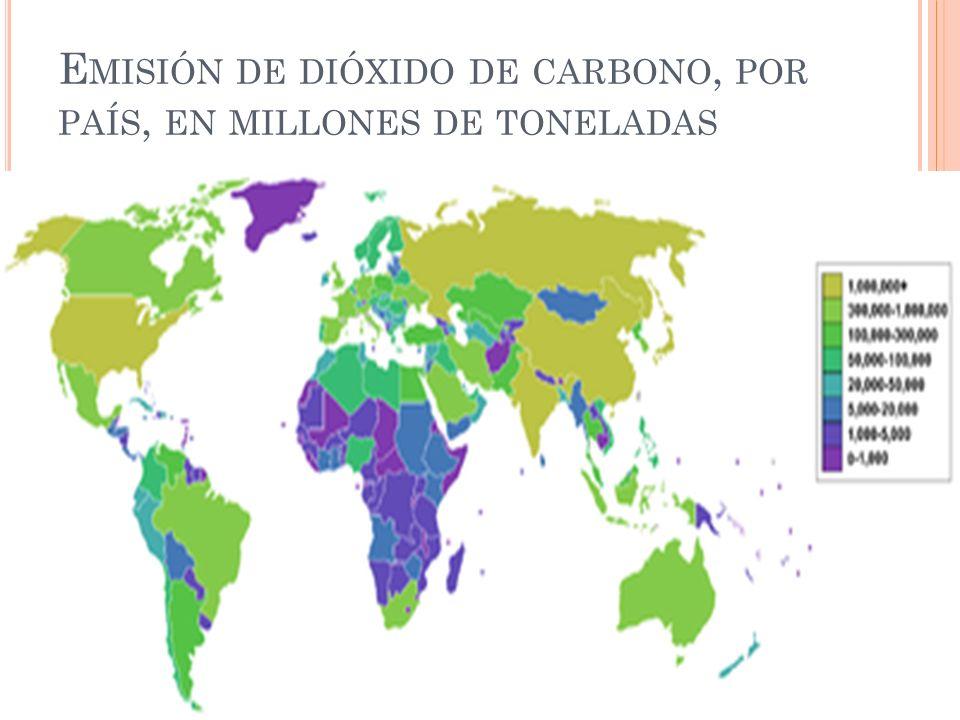 E MISIÓN DE DIÓXIDO DE CARBONO, POR PAÍS, EN MILLONES DE TONELADAS