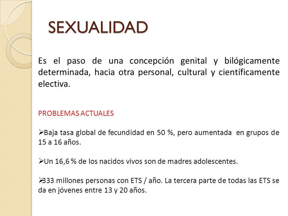 SEXUALIDAD Es el paso de una concepción genital y bilógicamente determinada, hacia otra personal, cultural y científicamente electiva. PROBLEMAS ACTUA