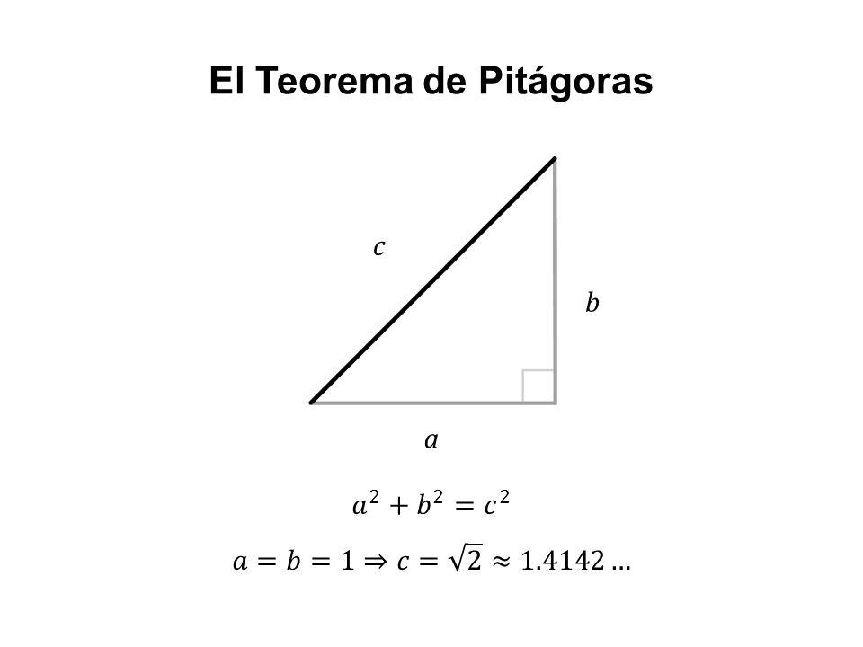 El Teorema de Pitágoras a b c