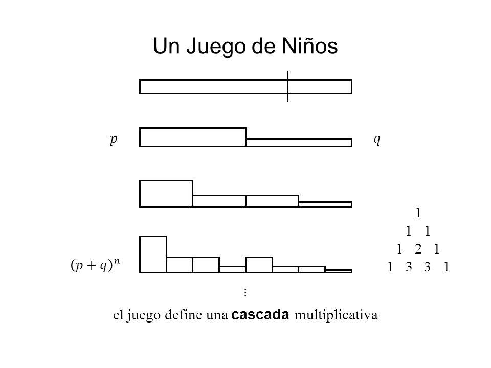 Un Juego de Niños el juego define una cascada multiplicativa 1 1 2 1 1 3 3 1