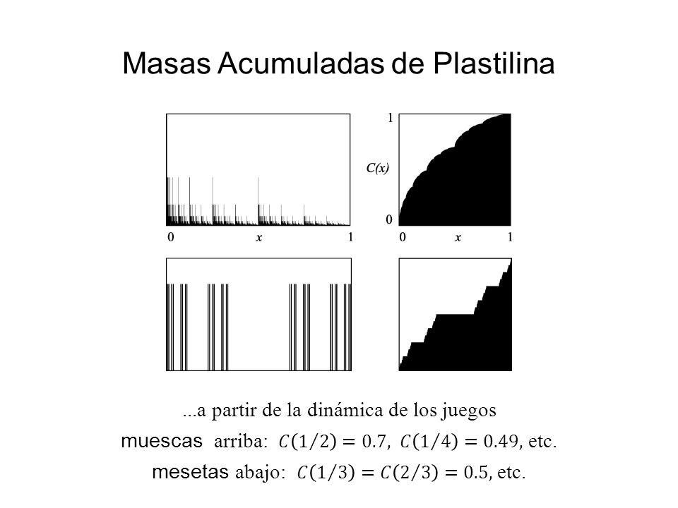 Masas Acumuladas de Plastilina