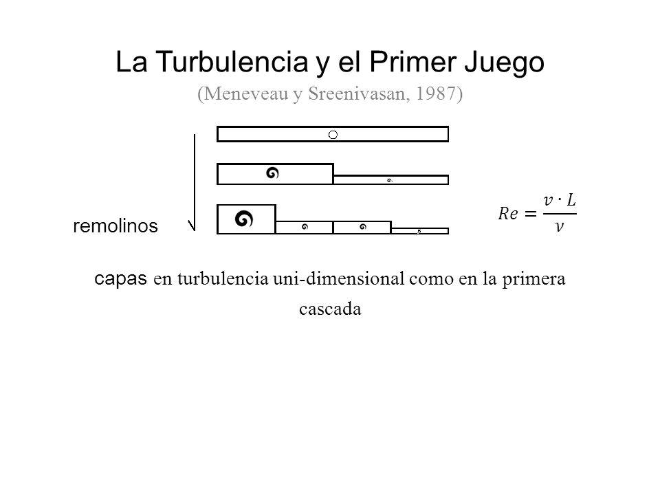 La Turbulencia y el Primer Juego capas en turbulencia uni-dimensional como en la primera cascada remolinos (Meneveau y Sreenivasan, 1987)