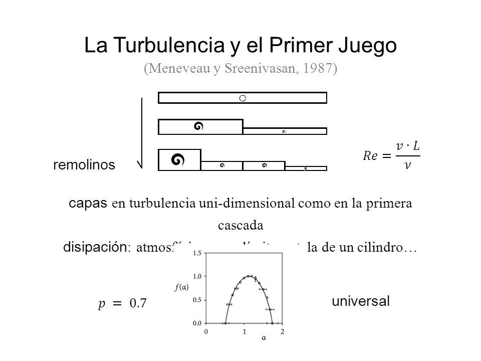 La Turbulencia y el Primer Juego capas en turbulencia uni-dimensional como en la primera cascada disipación: atmosférica, capa límite, estela de un cilindro… remolinos universal (Meneveau y Sreenivasan, 1987)