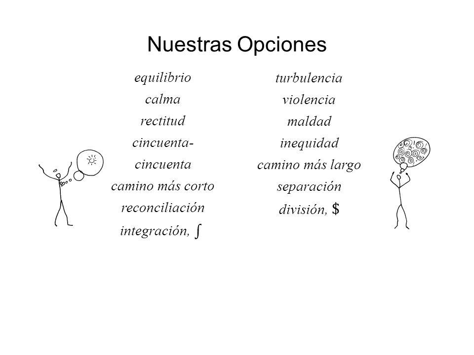 Nuestras Opciones