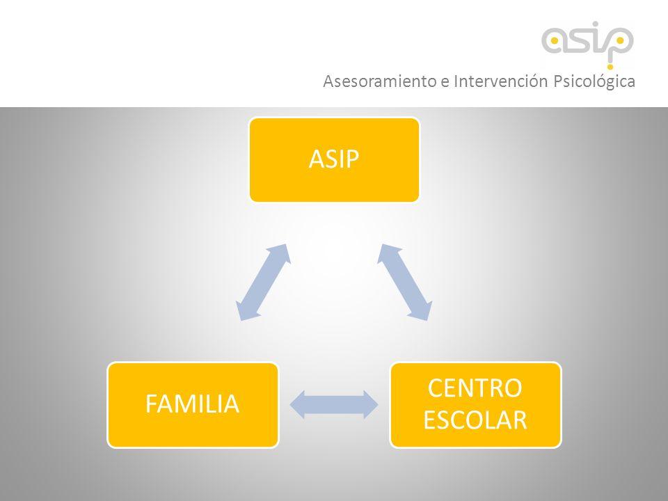 Ponentes: Roberta Luoni y Cristina Soberón Psicólogas y Especialistas en Atención Temprana y TDAH Pautas para trabajar la atención en casa