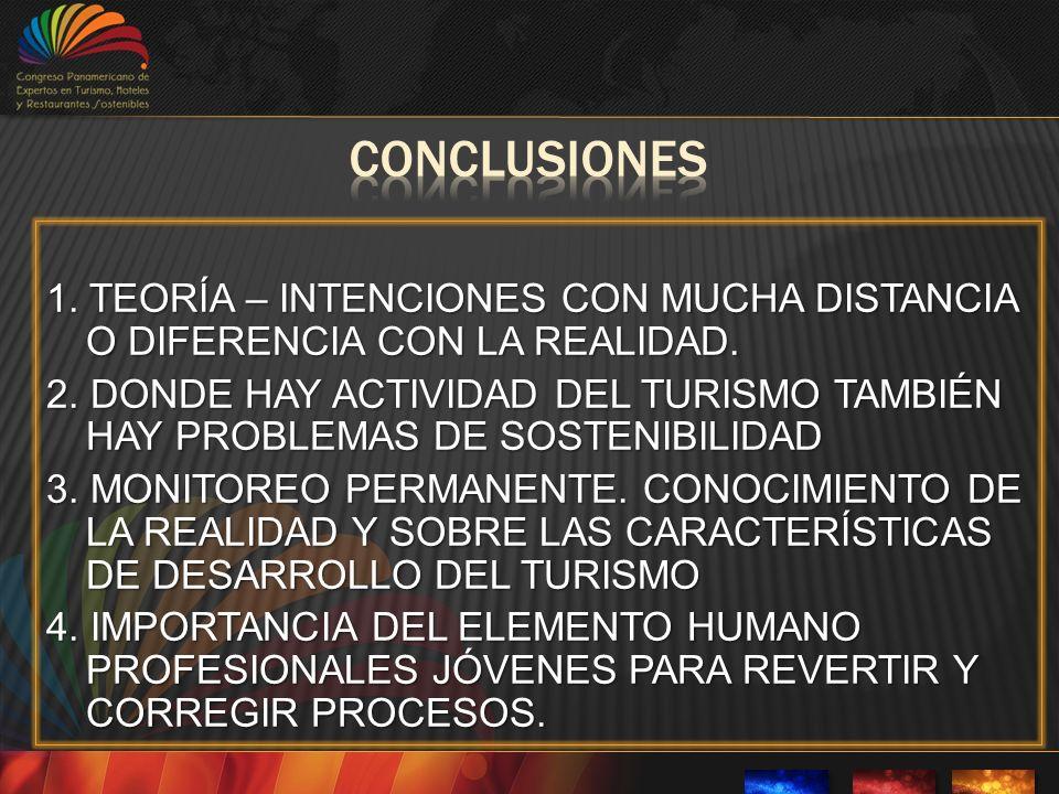 1. TEORÍA – INTENCIONES CON MUCHA DISTANCIA O DIFERENCIA CON LA REALIDAD.