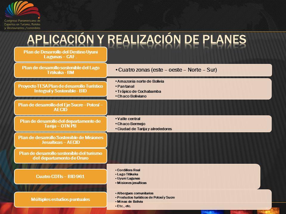 Plan de Desarrollo del Destino Uyuni Lagunas – CAF.