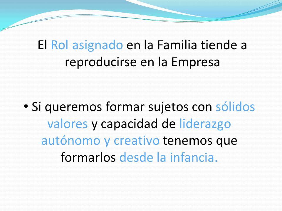 El Rol asignado en la Familia tiende a reproducirse en la Empresa Si queremos formar sujetos con sólidos valores y capacidad de liderazgo autónomo y creativo tenemos que formarlos desde la infancia.