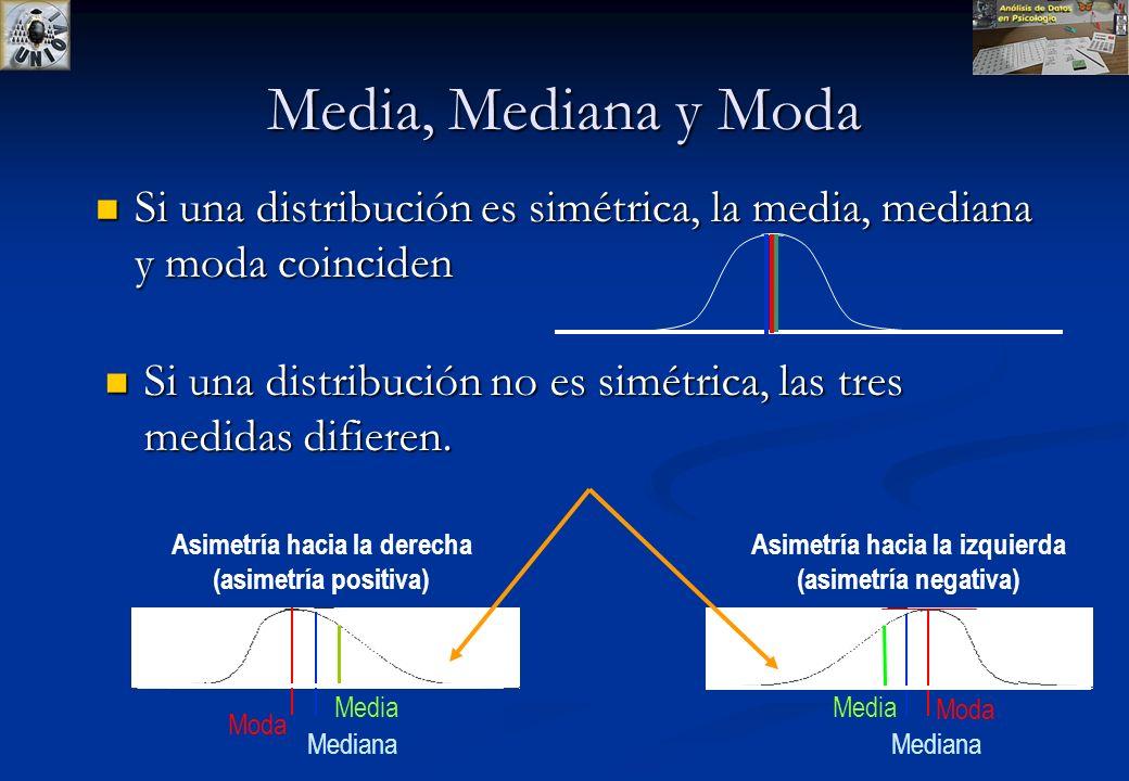 Si una distribución es simétrica, la media, mediana y moda coinciden Si una distribución es simétrica, la media, mediana y moda coinciden Si una distribución no es simétrica, las tres medidas difieren.