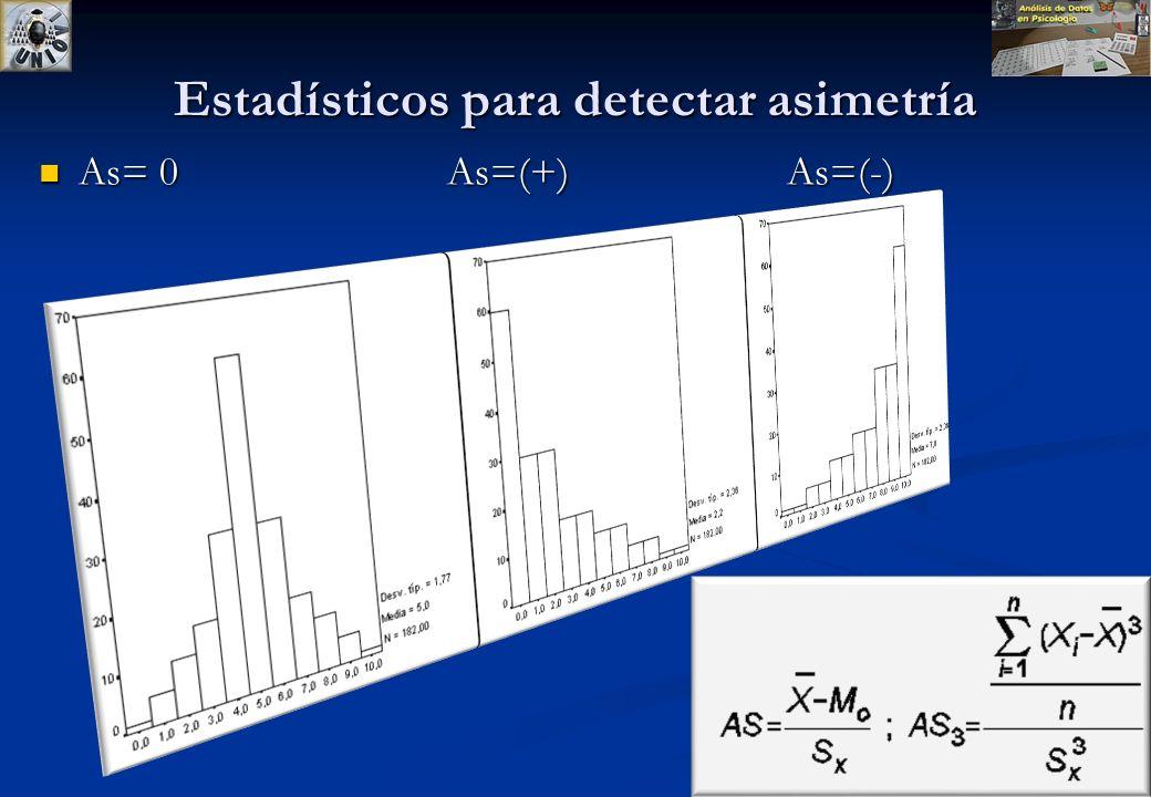Estadísticos para detectar asimetría As= 0 As=(+) As=(-) As= 0 As=(+) As=(-)