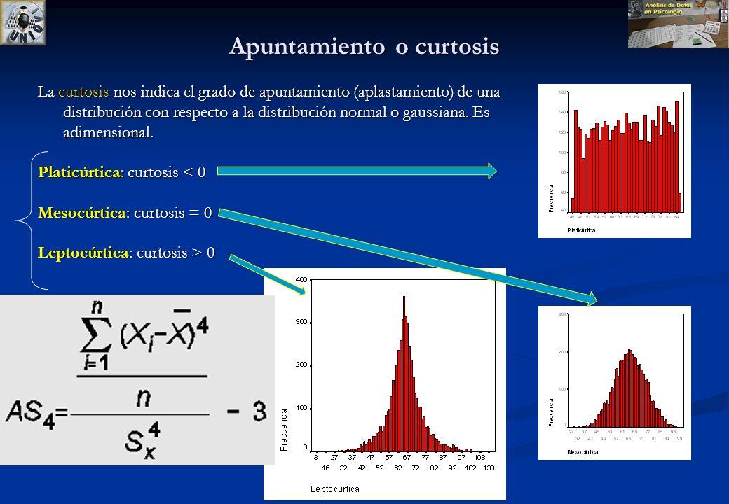 Apuntamiento o curtosis La curtosis nos indica el grado de apuntamiento (aplastamiento) de una distribución con respecto a la distribución normal o gaussiana.
