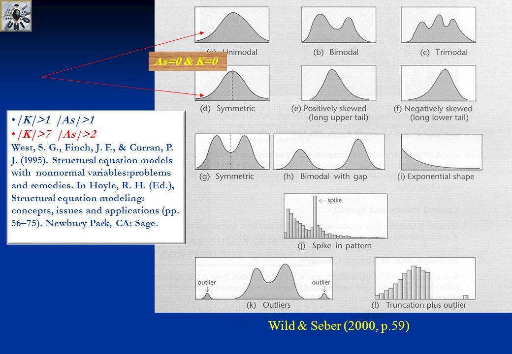 Wild & Seber (2000, p.59) As=0 & K=0 |K|>1 |As|>1 |K|>7 |As|>2 West, S.