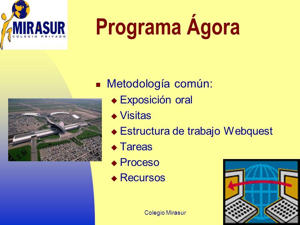 Colegio Mirasur22 Programa Ágora Metodología común: Exposición oral Visitas Estructura de trabajo Webquest Tareas Proceso Recursos