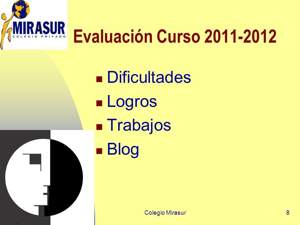 Colegio Mirasur8 Evaluación Curso 2011-2012 Dificultades Logros Trabajos Blog