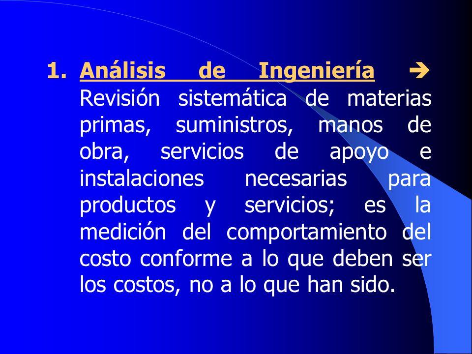 1.Análisis de Ingeniería Revisión sistemática de materias primas, suministros, manos de obra, servicios de apoyo e instalaciones necesarias para produ