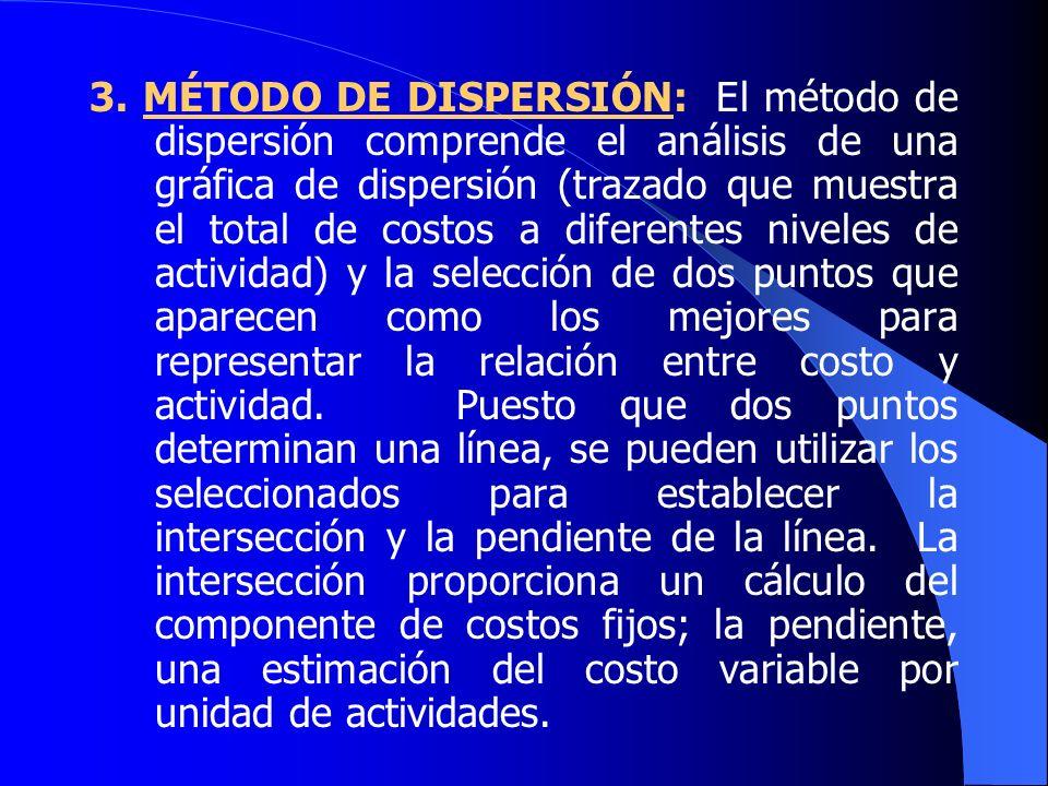 3. MÉTODO DE DISPERSIÓN: El método de dispersión comprende el análisis de una gráfica de dispersión (trazado que muestra el total de costos a diferent