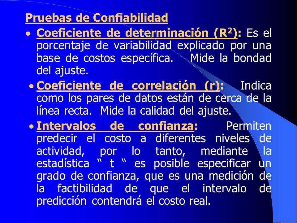 Pruebas de Confiabilidad Coeficiente de determinación (R 2 ): Es el porcentaje de variabilidad explicado por una base de costos específica. Mide la bo