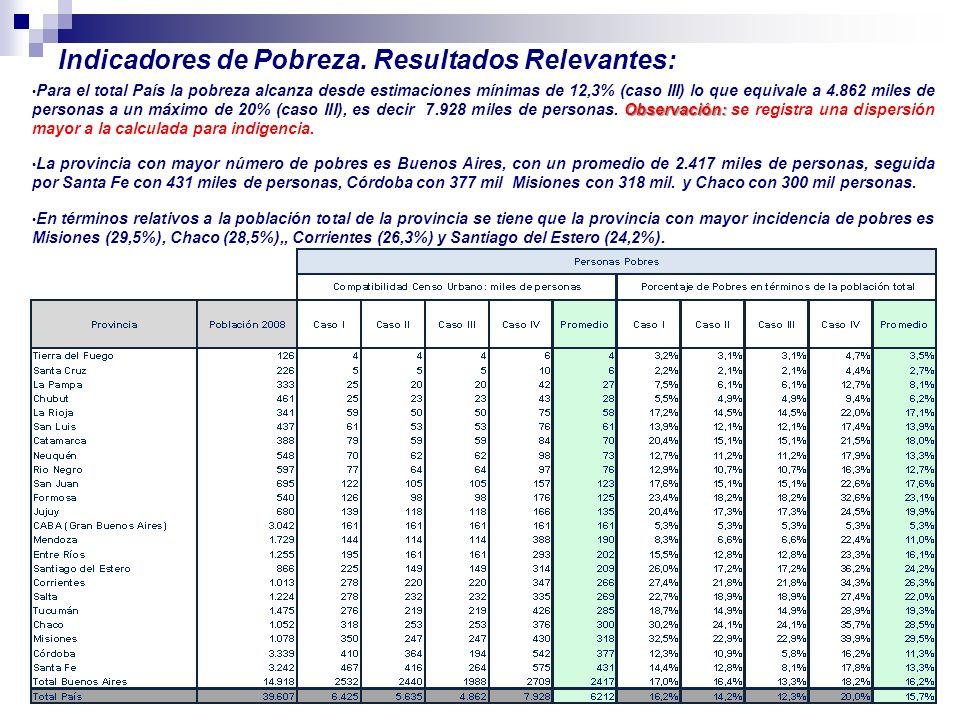 Indicadores de Pobreza. Resultados Relevantes: Observación: Para el total País la pobreza alcanza desde estimaciones mínimas de 12,3% (caso III) lo qu