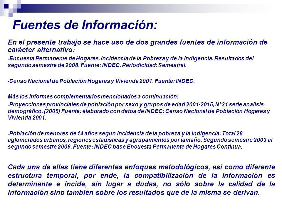 Fuentes de Información: En el presente trabajo se hace uso de dos grandes fuentes de información de carácter alternativo: Encuesta Permanente de Hogar