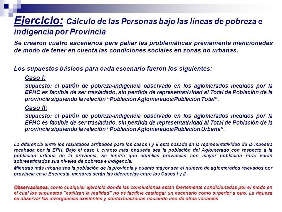 Ejercicio: Cálculo de las Personas bajo las líneas de pobreza e indigencia por Provincia Se crearon cuatro escenarios para paliar las problemáticas pr