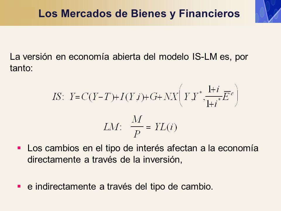 Los Mercados de Bienes y Financieros La versión en economía abierta del modelo IS-LM es, por tanto: Los cambios en el tipo de interés afectan a la eco