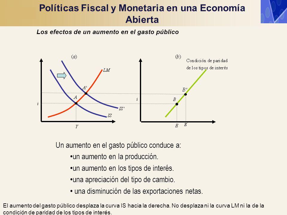 Políticas Fiscal y Monetaria en una Economía Abierta Los efectos de un aumento en el gasto público Un aumento en el gasto público conduce a: un aument