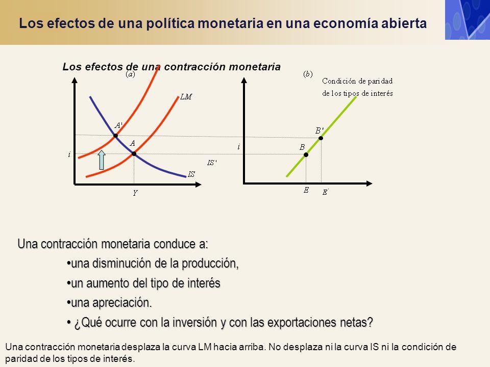 Los efectos de una política monetaria en una economía abierta Los efectos de una contracción monetaria Una contracción monetaria conduce a: una dismin