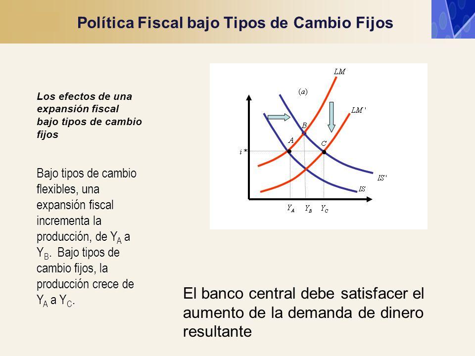 Política Fiscal bajo Tipos de Cambio Fijos Los efectos de una expansión fiscal bajo tipos de cambio fijos Bajo tipos de cambio flexibles, una expansió
