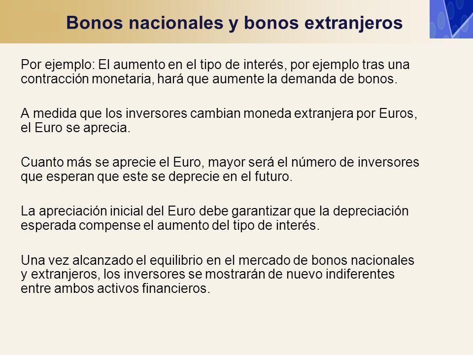 Por ejemplo: El aumento en el tipo de interés, por ejemplo tras una contracción monetaria, hará que aumente la demanda de bonos. A medida que los inve