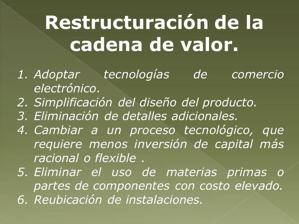 Restructuración de la cadena de valor. 1.Adoptar tecnologías de comercio electrónico. 2.Simplificación del diseño del producto. 3.Eliminación de detal