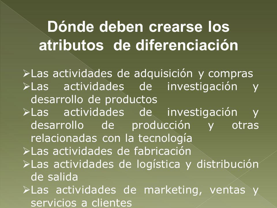 Dónde deben crearse los atributos de diferenciación Las actividades de adquisición y compras Las actividades de investigación y desarrollo de producto