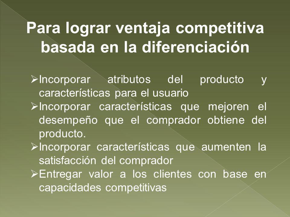Para lograr ventaja competitiva basada en la diferenciación Incorporar atributos del producto y características para el usuario Incorporar característ