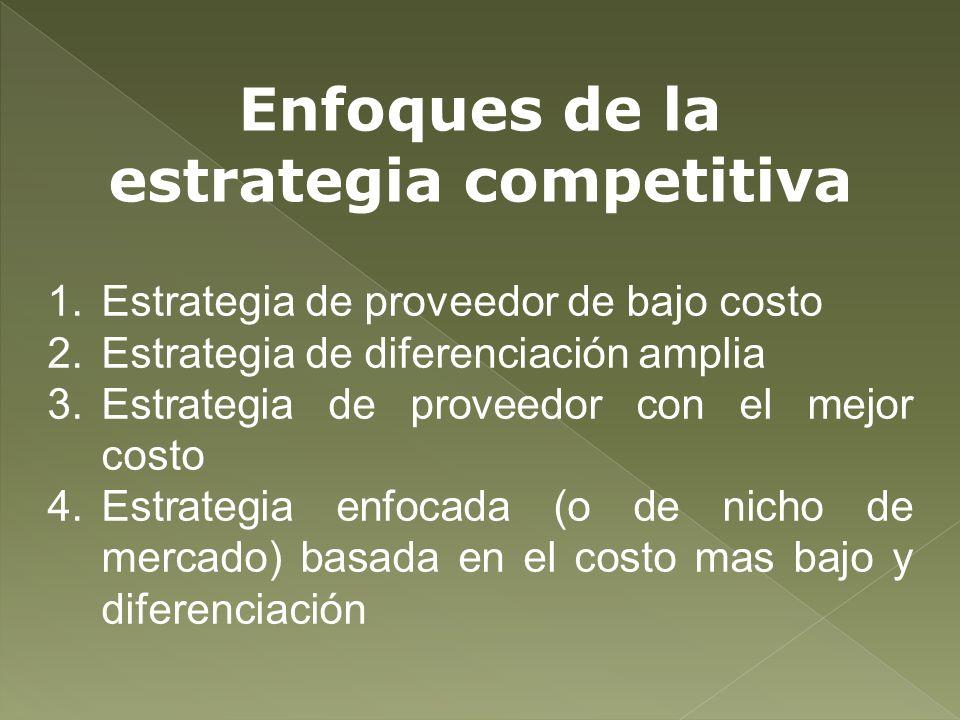 Enfoques de la estrategia competitiva 1.Estrategia de proveedor de bajo costo 2.Estrategia de diferenciación amplia 3.Estrategia de proveedor con el m