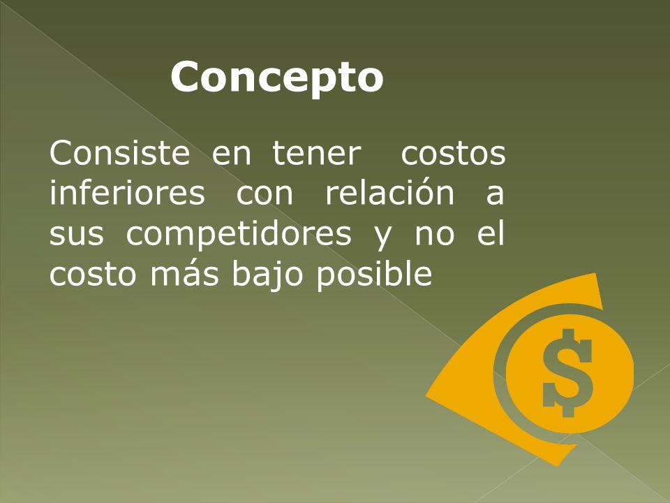 Concepto Consiste en tener costos inferiores con relación a sus competidores y no el costo más bajo posible