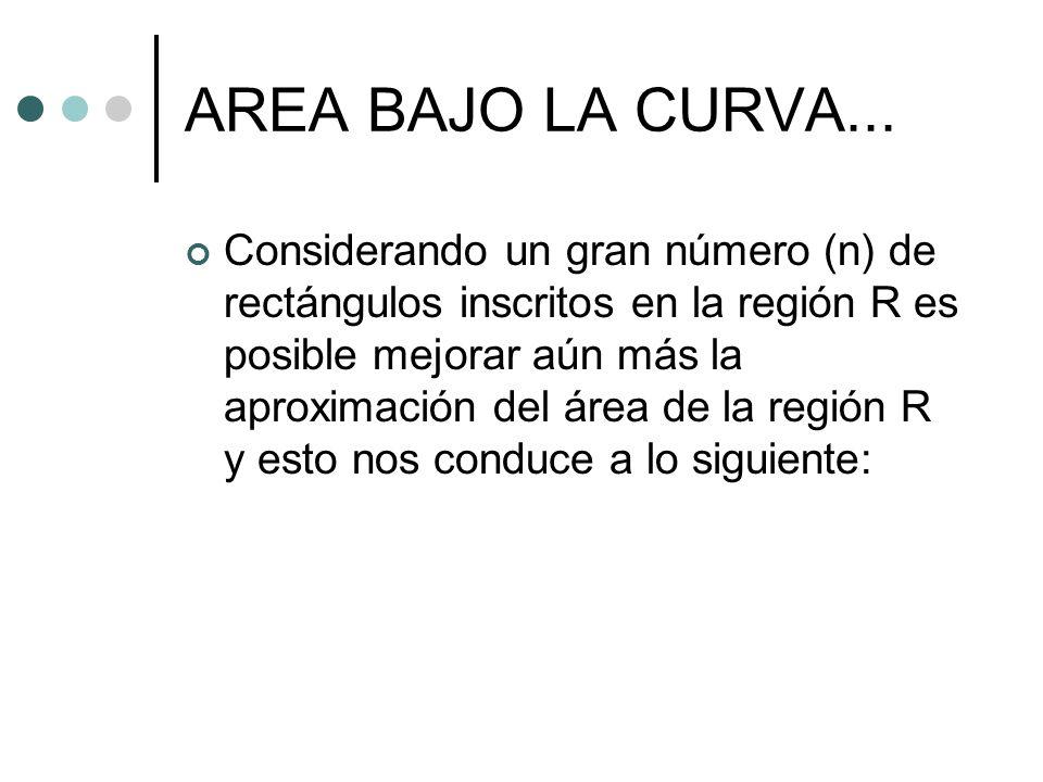 AREA BAJO LA CURVA... Considerando un gran número (n) de rectángulos inscritos en la región R es posible mejorar aún más la aproximación del área de l