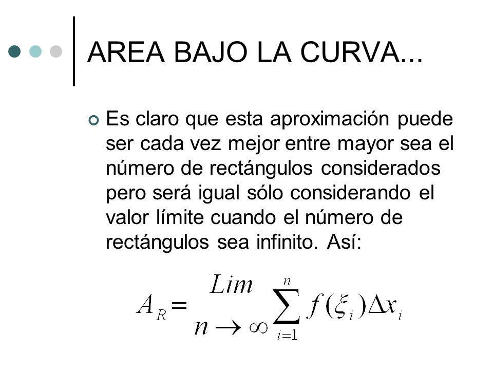 AREA BAJO LA CURVA... Es claro que esta aproximación puede ser cada vez mejor entre mayor sea el número de rectángulos considerados pero será igual só